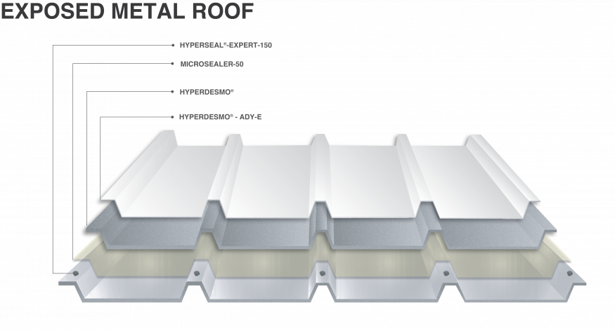 Non Oxidised - Exposed Metal Roof waterproofing based on the HYPERDESMO® System. - 1